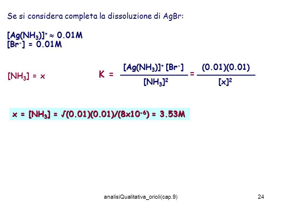 analisiQualitativa_orioli(cap.9)24 Se si considera completa la dissoluzione di AgBr: [Ag(NH 3 )] + 0.01M [Br - ] = 0.01M [NH 3 ] = x(0.01)(0.01) [x]2[x]2[x]2[x]2 [Ag(NH 3 )] + [Br - ] [NH 3 ] 2 K = = x = [NH 3 ] = (0.01)(0.01)/(8x10 -6 ) = 3.53M