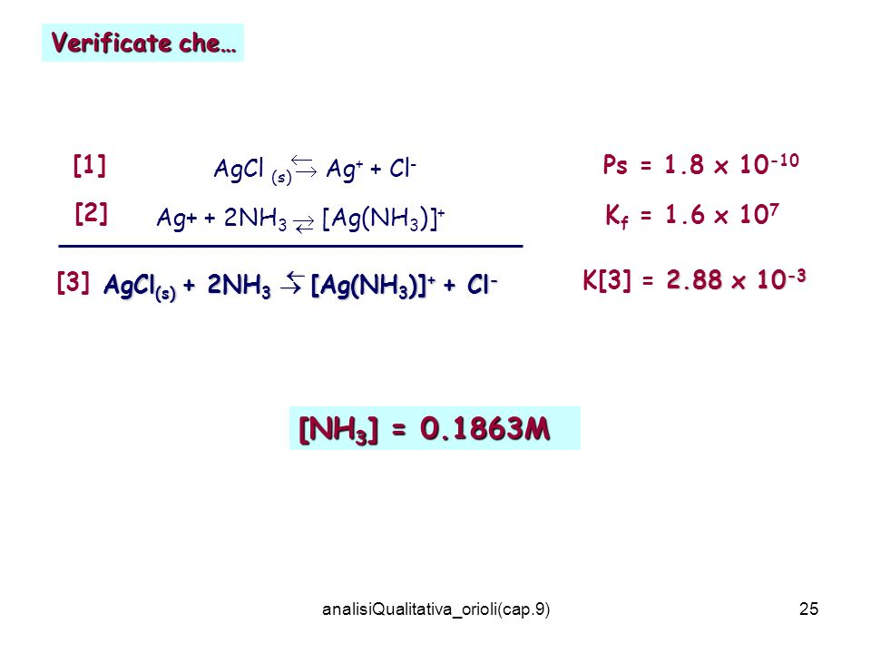 analisiQualitativa_orioli(cap.9)25 AgCl (s) Ag + + Cl - Ag+ + 2NH 3 [Ag(NH 3 )] + AgCl (s) + 2NH 3 [Ag(NH 3 )] + + Cl - [1] [2] [3] Ps = 1.8 x 10 -10 K f = 1.6 x 10 7 2.88 x 10 -3 K[3] = 2.88 x 10 -3 Verificate che… [NH 3 ] = 0.1863M