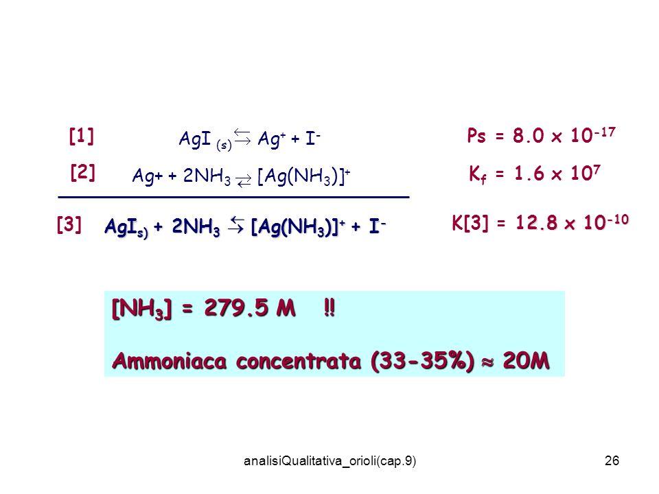 analisiQualitativa_orioli(cap.9)26 AgI (s) Ag + + I - Ag+ + 2NH 3 [Ag(NH 3 )] + AgI s) + 2NH 3 [Ag(NH 3 )] + + I - AgI s) + 2NH 3 [Ag(NH 3 )] + + I - [1] [2] [3] Ps = 8.0 x 10 -17 K f = 1.6 x 10 7 2.8 x 10 -10 K[3] = 12.8 x 10 -10 [NH 3 ] = 279.5 M !.