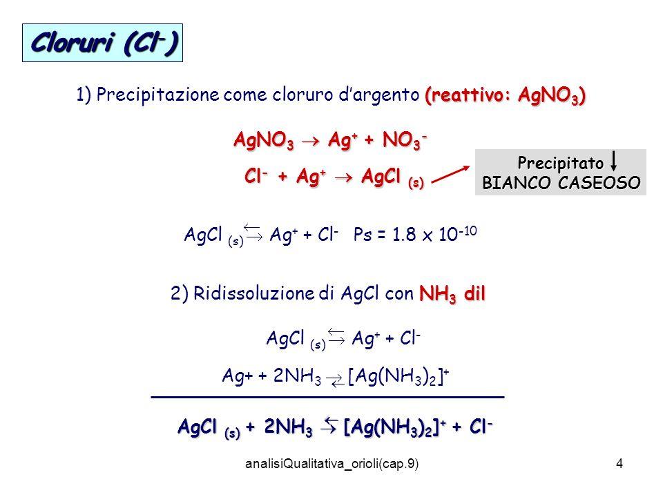 analisiQualitativa_orioli(cap.9)4 (reattivo: AgNO 3 ) 1) Precipitazione come cloruro dargento (reattivo: AgNO 3 ) AgNO 3 Ag + + NO 3 - Cl - + Ag + AgCl (s) Cl - + Ag + AgCl (s) AgCl (s) Ag + + Cl - Ps = 1.8 x 10 -10 NH 3 dil 2) Ridissoluzione di AgCl con NH 3 dil Precipitato BIANCO CASEOSO AgCl (s) Ag + + Cl - Ag+ + 2NH 3 [Ag(NH 3 ) 2 ] + AgCl (s) + 2NH 3 [Ag(NH 3 ) 2 ] + + Cl - Cloruri (Cl - )