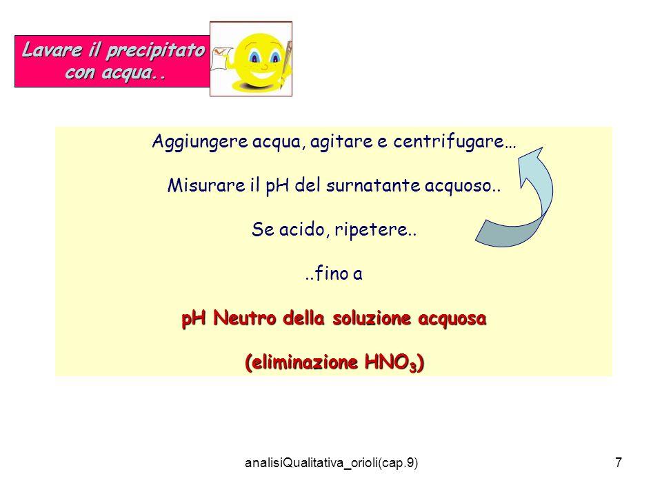 analisiQualitativa_orioli(cap.9)7 Lavare il precipitato con acqua.. Aggiungere acqua, agitare e centrifugare… Misurare il pH del surnatante acquoso..