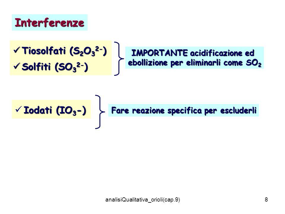 analisiQualitativa_orioli(cap.9)8 Interferenze Tiosolfati (S 2 O 3 2- ) Tiosolfati (S 2 O 3 2- ) Solfiti (SO 3 2- ) Solfiti (SO 3 2- ) IMPORTANTE acid