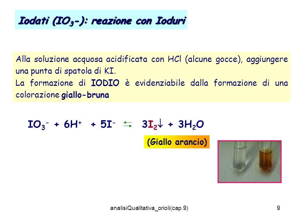 analisiQualitativa_orioli(cap.9)9 Iodati (IO 3 -): reazione con Ioduri I 2 IO 3 - + 6H + + 5I - 3I 2 + 3H 2 O (Giallo arancio) Alla soluzione acquosa