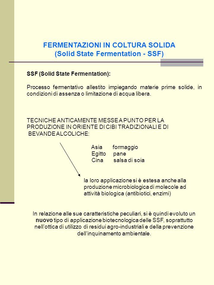FERMENTAZIONI IN COLTURA SOLIDA (Solid State Fermentation - SSF) SSF (Solid State Fermentation): Processo fermentativo allestito impiegando materie pr