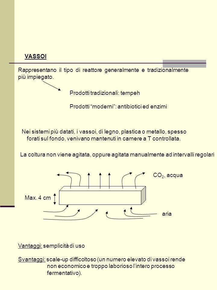 VASSOI Rappresentano il tipo di reattore generalmente e tradizionalmente più impiegato. Nei sistemi più datati, i vassoi, di legno, plastica o metallo