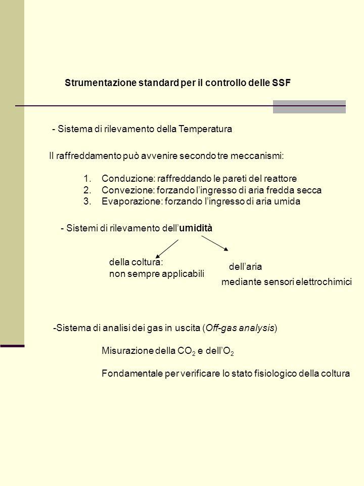 Strumentazione standard per il controllo delle SSF - Sistema di rilevamento della Temperatura mediante sensori elettrochimici dellaria -Sistema di ana