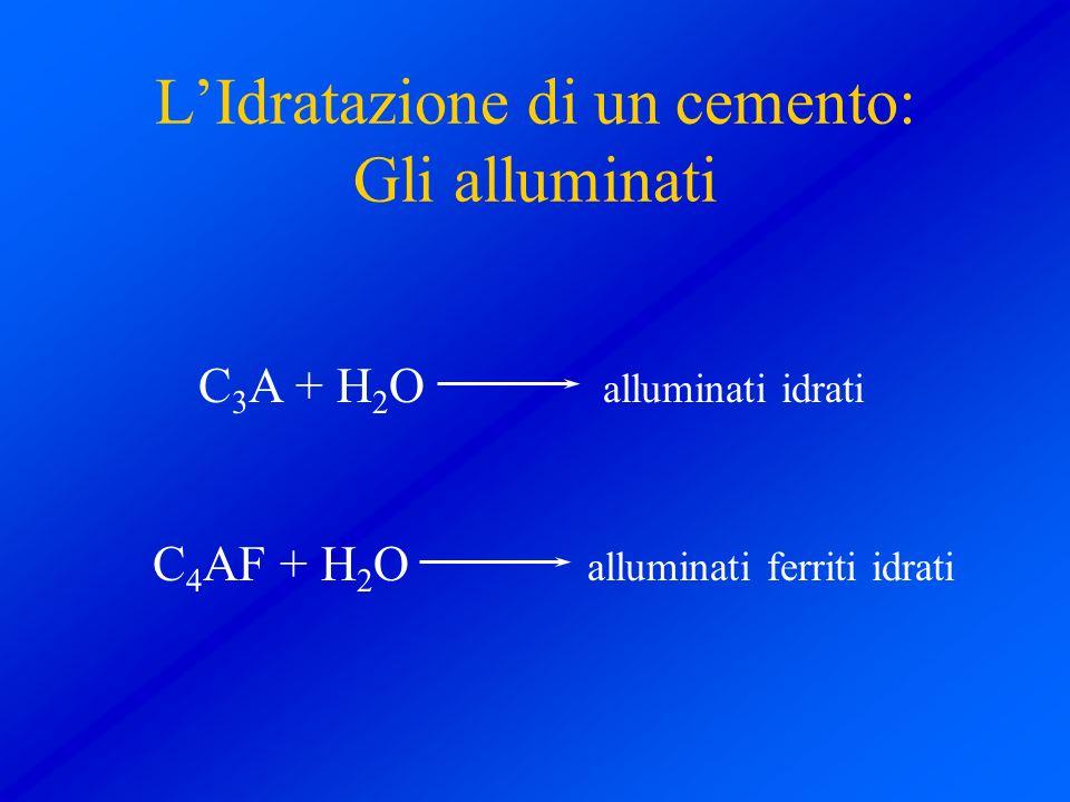 LIdratazione di un cemento: Gli alluminati C 3 A + H 2 O alluminati idrati C 4 AF + H 2 O alluminati ferriti idrati