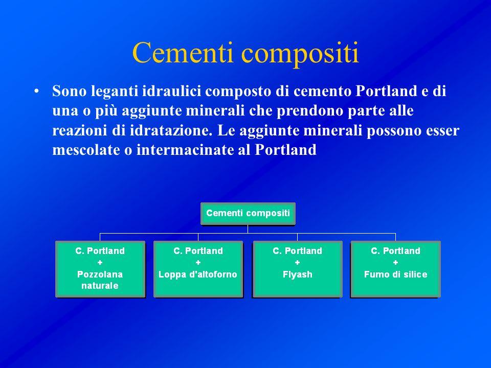 Cementi compositi Sono leganti idraulici composto di cemento Portland e di una o più aggiunte minerali che prendono parte alle reazioni di idratazione