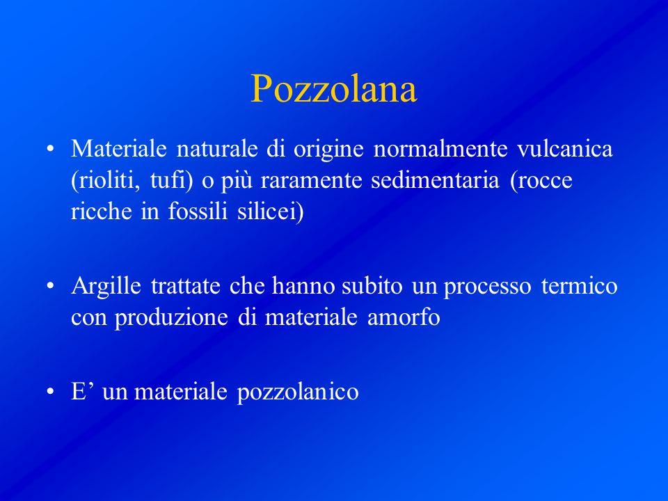 Pozzolana Materiale naturale di origine normalmente vulcanica (rioliti, tufi) o più raramente sedimentaria (rocce ricche in fossili silicei) Argille t