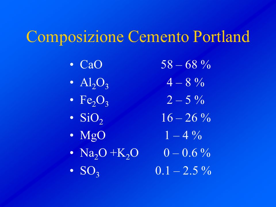 Composizione Cemento Portland CaO 58 – 68 % Al 2 O 3 4 – 8 % Fe 2 O 3 2 – 5 % SiO 2 16 – 26 % MgO 1 – 4 % Na 2 O +K 2 O 0 – 0.6 % SO 3 0.1 – 2.5 %