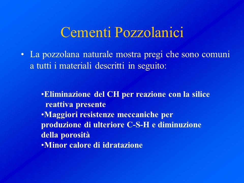 Cementi Pozzolanici La pozzolana naturale mostra pregi che sono comuni a tutti i materiali descritti in seguito: Eliminazione del CH per reazione con