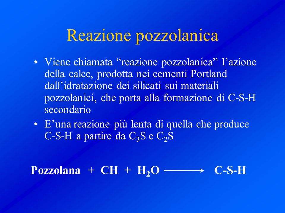 Reazione pozzolanica Viene chiamata reazione pozzolanica lazione della calce, prodotta nei cementi Portland dallidratazione dei silicati sui materiali