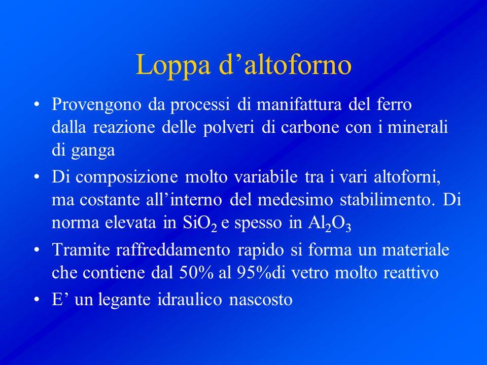 Loppa daltoforno Provengono da processi di manifattura del ferro dalla reazione delle polveri di carbone con i minerali di ganga Di composizione molto