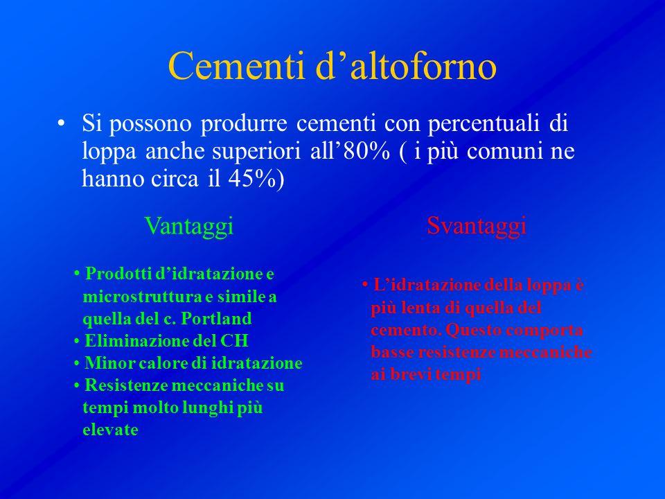 Cementi daltoforno Si possono produrre cementi con percentuali di loppa anche superiori all80% ( i più comuni ne hanno circa il 45%) Vantaggi Prodotti