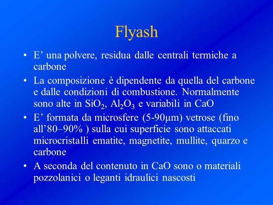 Flyash E una polvere, residua dalle centrali termiche a carbone La composizione è dipendente da quella del carbone e dalle condizioni di combustione.