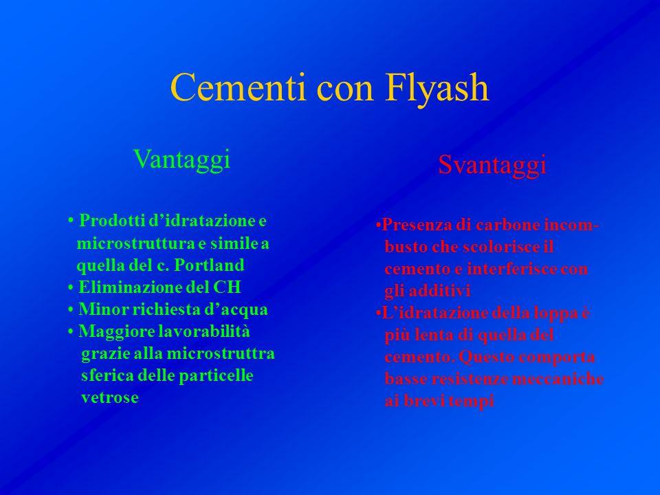 Cementi con Flyash Vantaggi Prodotti didratazione e microstruttura e simile a quella del c. Portland Eliminazione del CH Minor richiesta dacqua Maggio