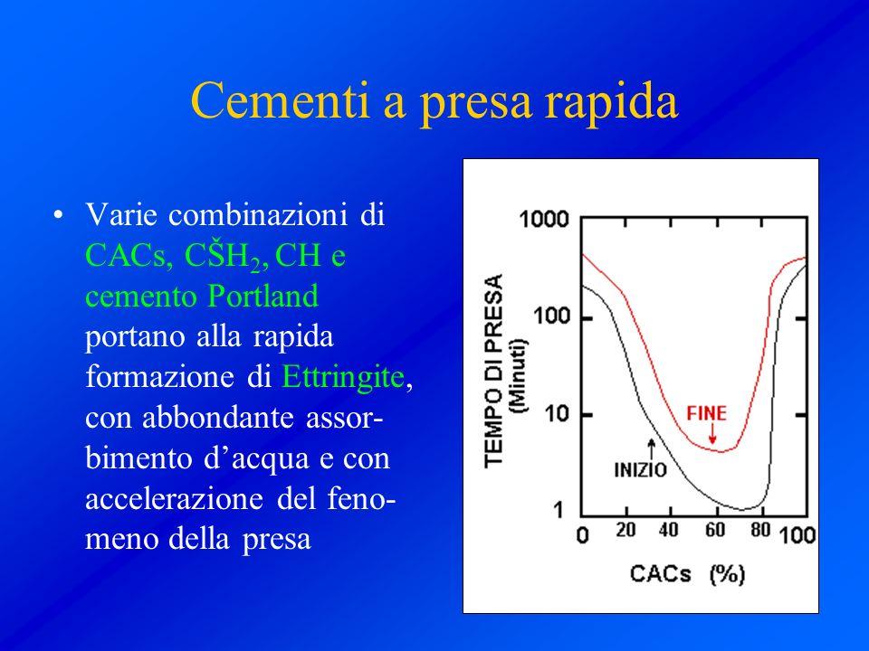 Cementi a presa rapida Varie combinazioni di CACs, CŠH 2, CH e cemento Portland portano alla rapida formazione di Ettringite, con abbondante assor- bi