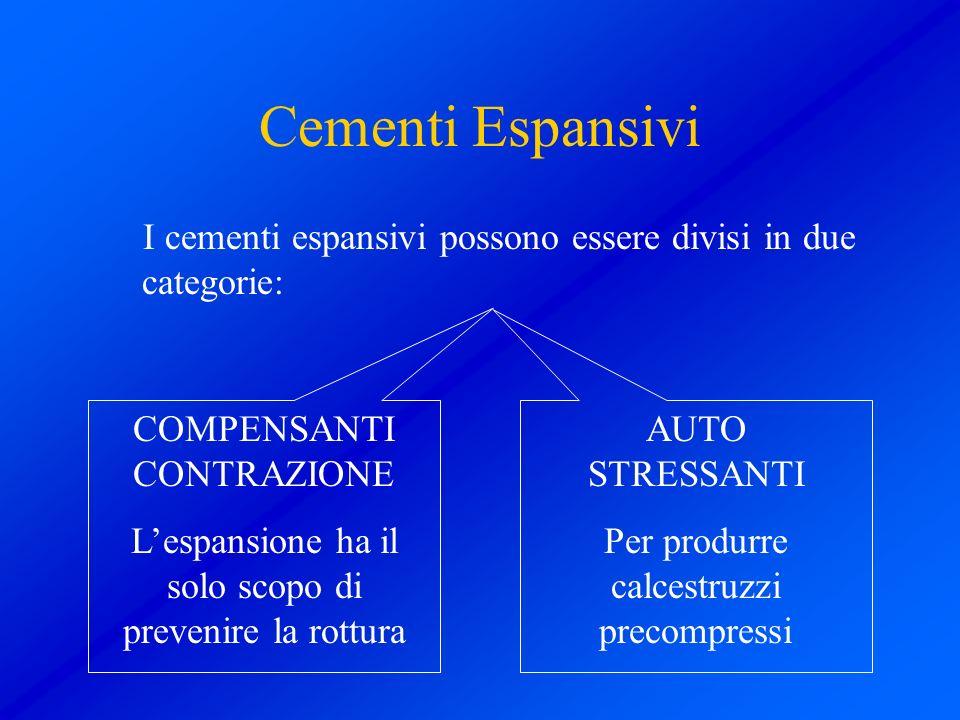 Cementi Espansivi I cementi espansivi possono essere divisi in due categorie: COMPENSANTI CONTRAZIONE Lespansione ha il solo scopo di prevenire la rot