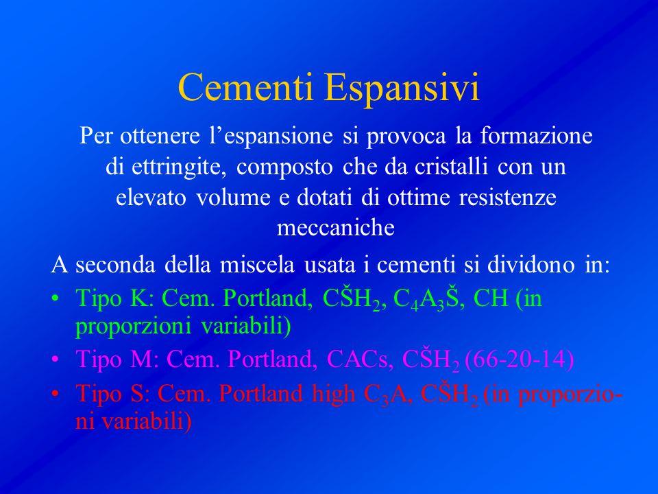 Cementi Espansivi A seconda della miscela usata i cementi si dividono in: Tipo K: Cem. Portland, CŠH 2, C 4 A 3 Š, CH (in proporzioni variabili) Tipo