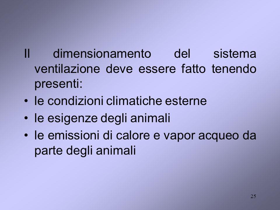 25 Il dimensionamento del sistema ventilazione deve essere fatto tenendo presenti: le condizioni climatiche esterne le esigenze degli animali le emiss