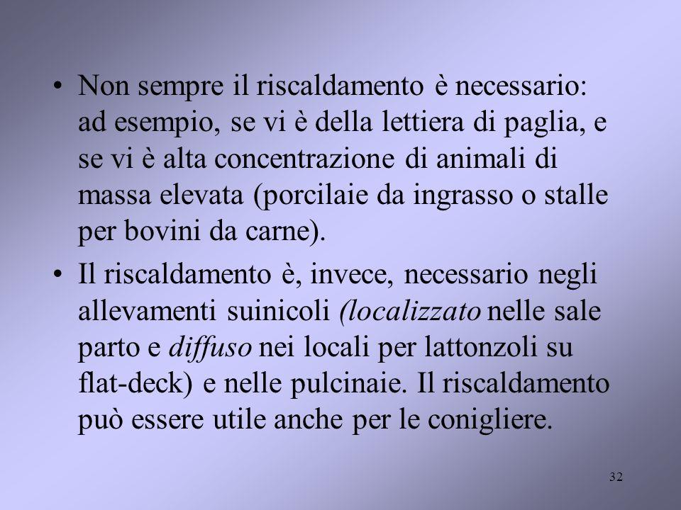 32 Non sempre il riscaldamento è necessario: ad esempio, se vi è della lettiera di paglia, e se vi è alta concentrazione di animali di massa elevata (