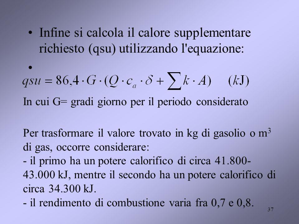 37 Infine si calcola il calore supplementare richiesto (qsu) utilizzando l'equazione: In cui G= gradi giorno per il periodo considerato Per trasformar