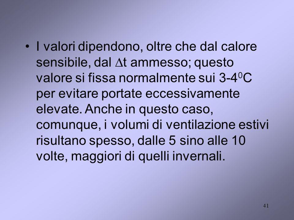 41 I valori dipendono, oltre che dal calore sensibile, dal t ammesso; questo valore si fissa normalmente sui 3-4 0 C per evitare portate eccessivament
