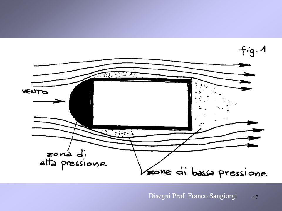 47 Disegni Prof. Franco Sangiorgi