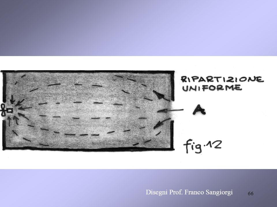 66 Disegni Prof. Franco Sangiorgi