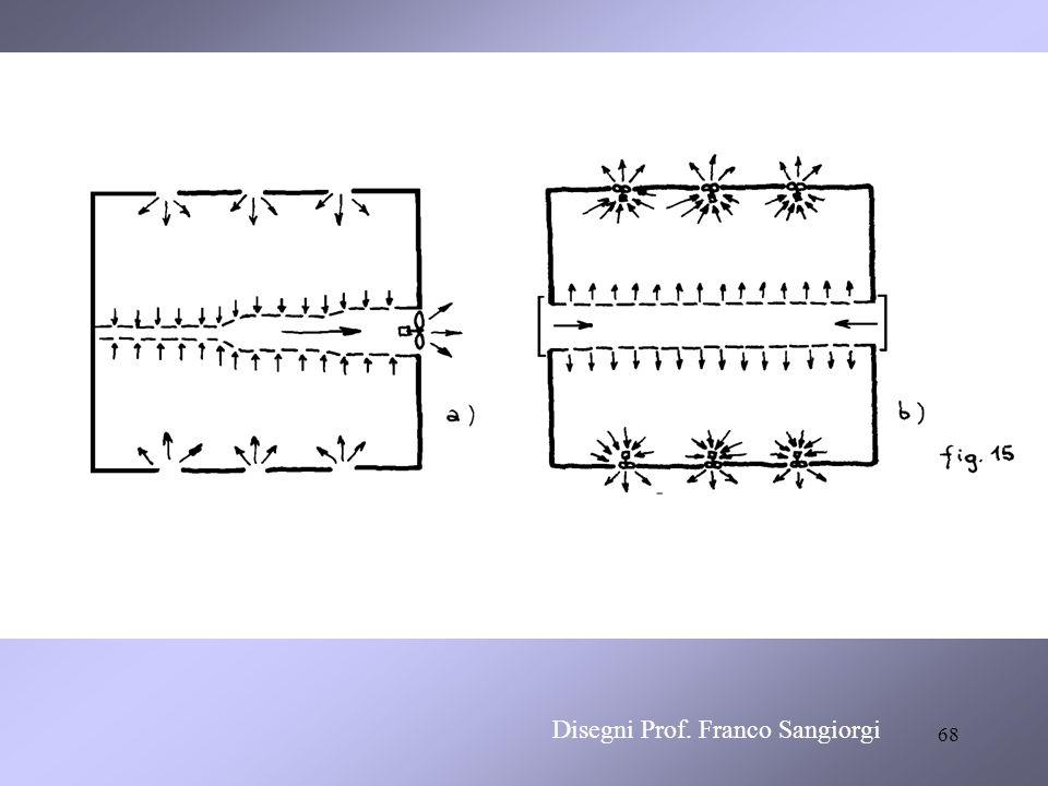 68 Disegni Prof. Franco Sangiorgi