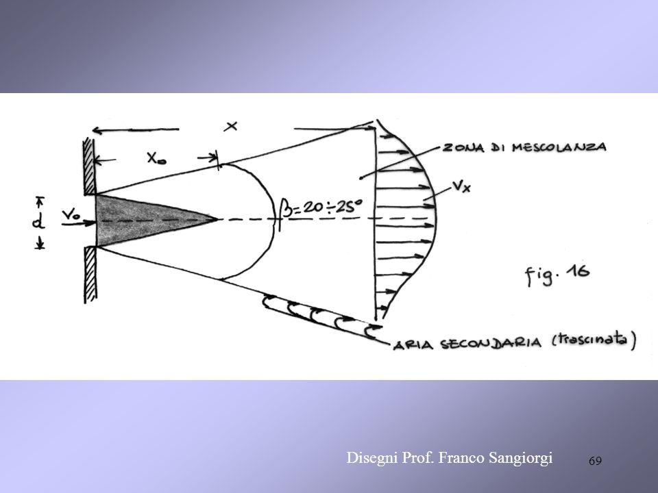 69 Disegni Prof. Franco Sangiorgi