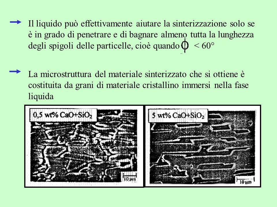 Il liquido può effettivamente aiutare la sinterizzazione solo se è in grado di penetrare e di bagnare almeno tutta la lunghezza degli spigoli delle pa