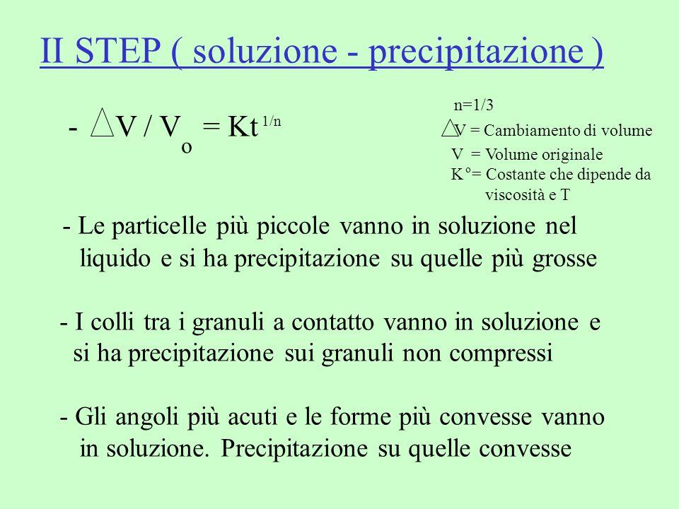 II STEP ( soluzione - precipitazione ) - V / V = Kt V = Cambiamento di volume V = Volume originale K = Costante che dipende da viscosità e T - Le part