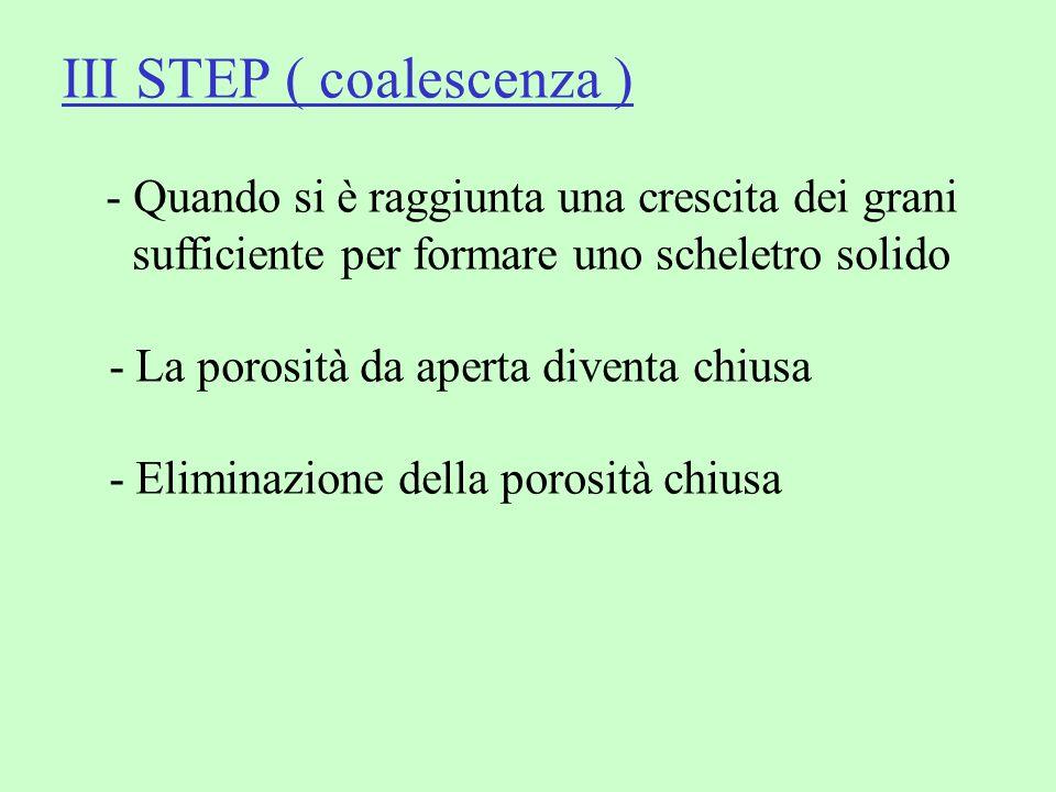 III STEP ( coalescenza ) - Quando si è raggiunta una crescita dei grani sufficiente per formare uno scheletro solido - La porosità da aperta diventa c