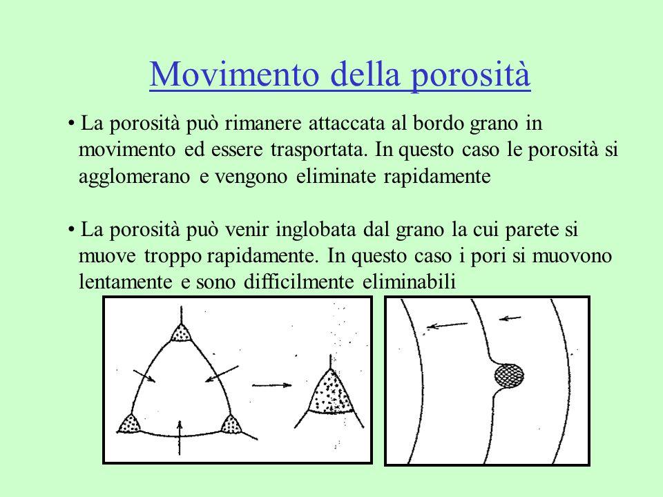 Movimento della porosità La porosità può rimanere attaccata al bordo grano in movimento ed essere trasportata. In questo caso le porosità si agglomera