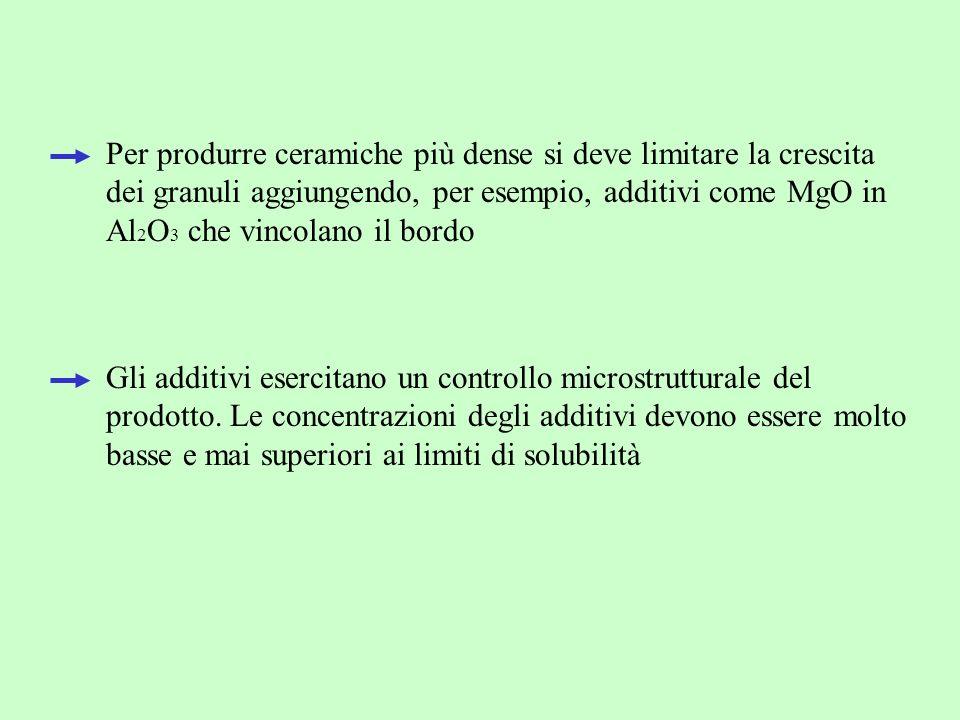 Per produrre ceramiche più dense si deve limitare la crescita dei granuli aggiungendo, per esempio, additivi come MgO in Al 2 O 3 che vincolano il bor