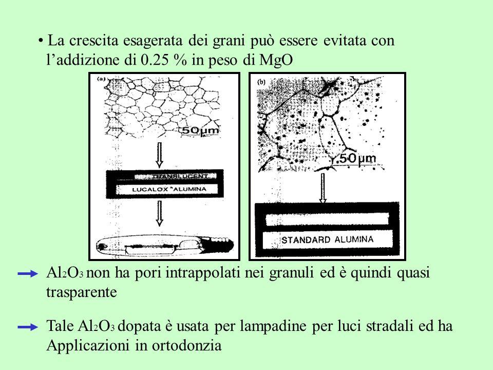 La crescita esagerata dei grani può essere evitata con laddizione di 0.25 % in peso di MgO Al 2 O 3 non ha pori intrappolati nei granuli ed è quindi q
