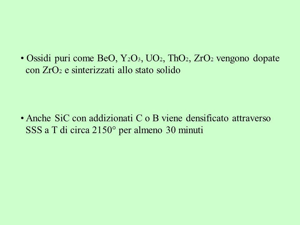 Ossidi puri come BeO, Y 2 O 3, UO 2, ThO 2, ZrO 2 vengono dopate con ZrO 2 e sinterizzati allo stato solido Anche SiC con addizionati C o B viene dens