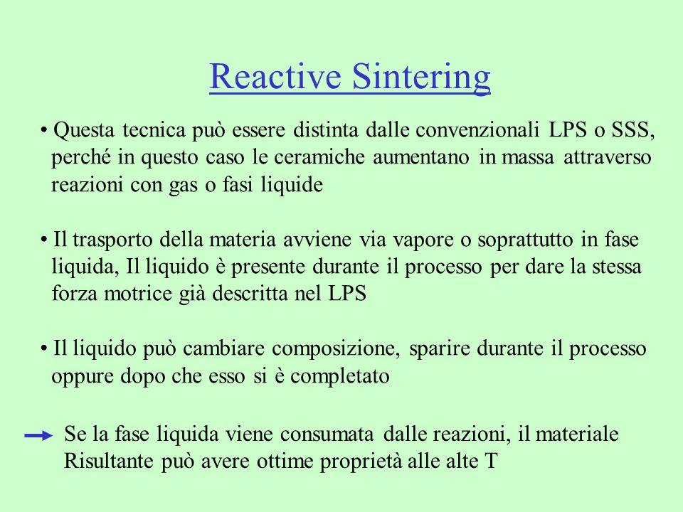 Reactive Sintering Questa tecnica può essere distinta dalle convenzionali LPS o SSS, perché in questo caso le ceramiche aumentano in massa attraverso