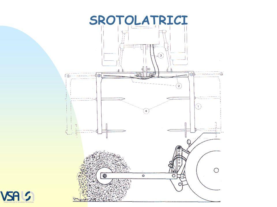 SROTOLATRICI