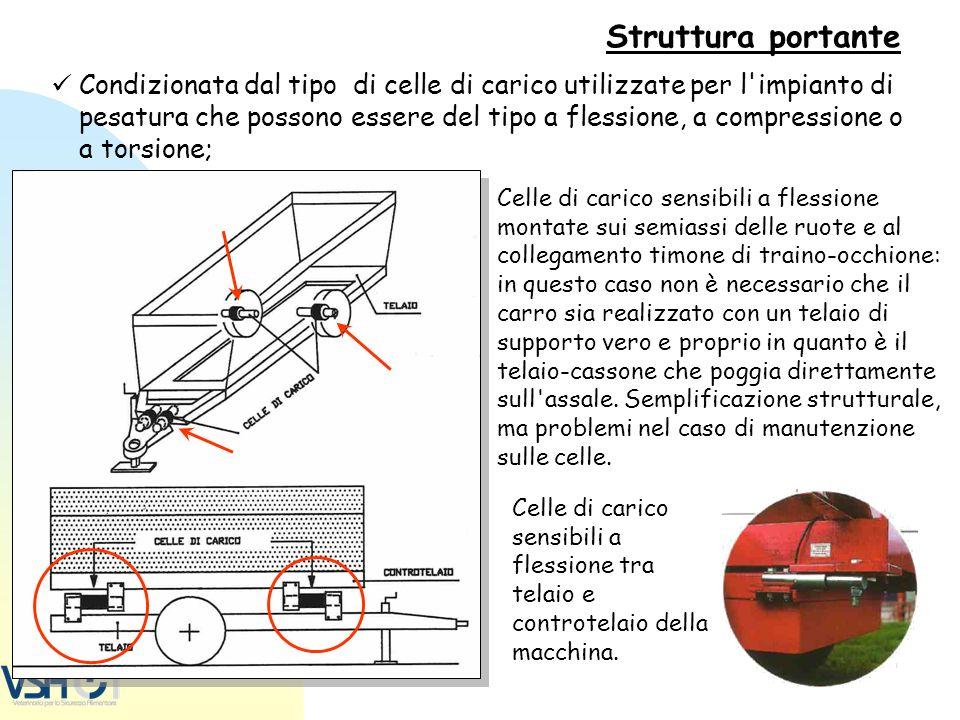 Struttura portante Condizionata dal tipo di celle di carico utilizzate per l'impianto di pesatura che possono essere del tipo a flessione, a compressi