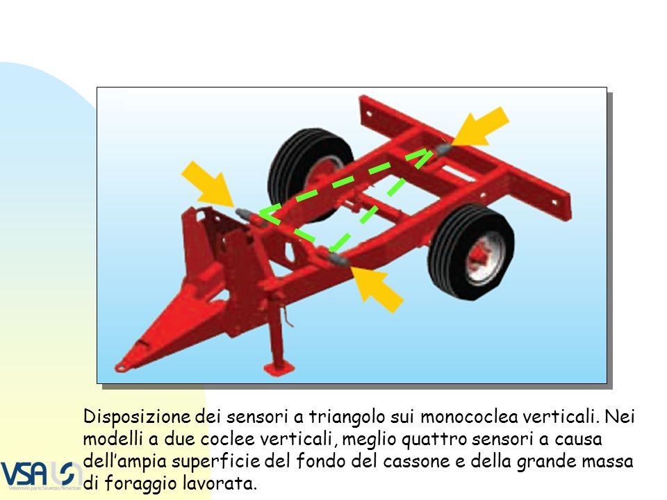 Disposizione dei sensori a triangolo sui monococlea verticali. Nei modelli a due coclee verticali, meglio quattro sensori a causa dellampia superficie