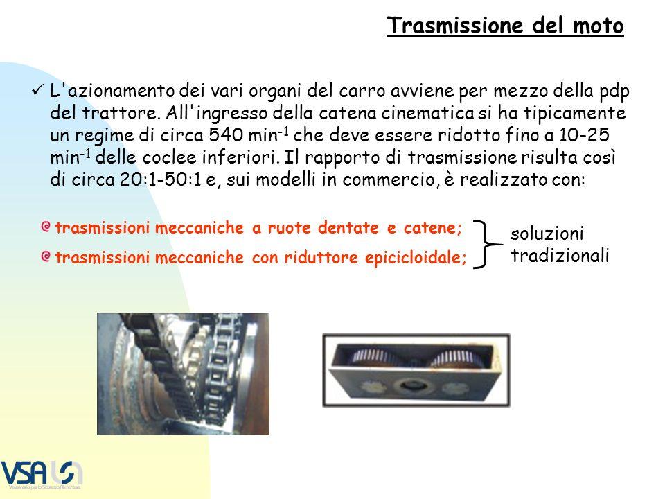 Trasmissione del moto L'azionamento dei vari organi del carro avviene per mezzo della pdp del trattore. All'ingresso della catena cinematica si ha tip