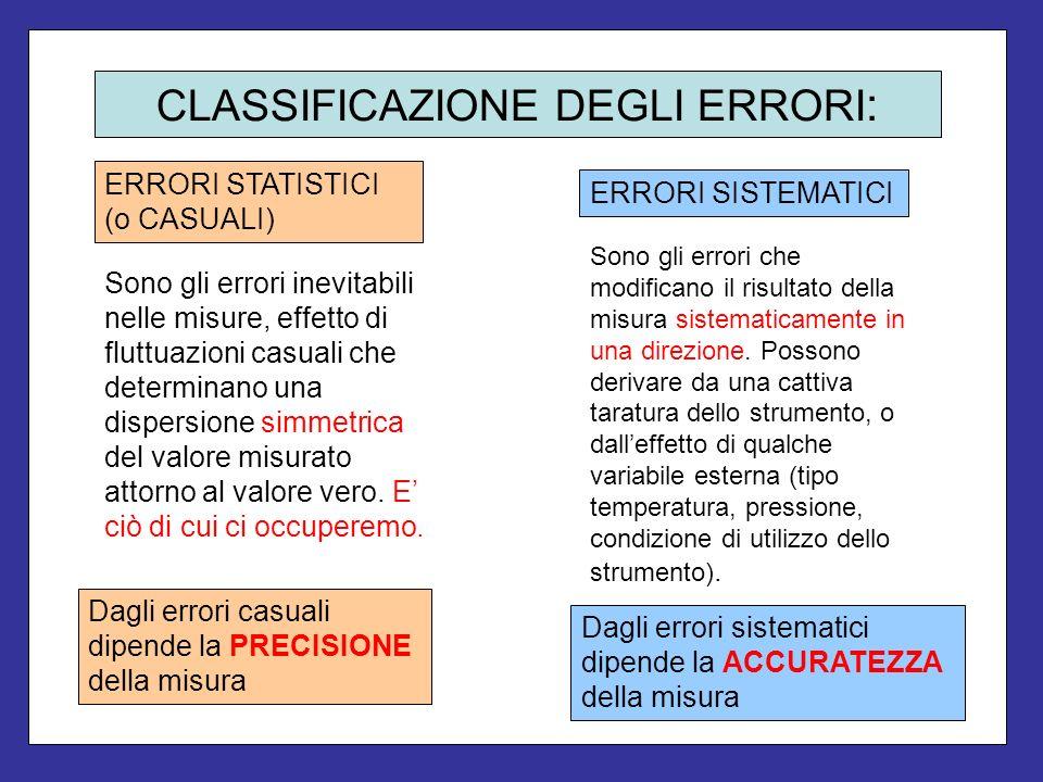 CLASSIFICAZIONE DEGLI ERRORI : Sono gli errori inevitabili nelle misure, effetto di fluttuazioni casuali che determinano una dispersione simmetrica de