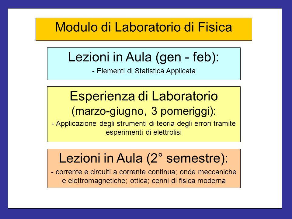 Modulo di Laboratorio di Fisica Lezioni in Aula (gen - feb): - Elementi di Statistica Applicata Esperienza di Laboratorio (marzo-giugno, 3 pomeriggi):