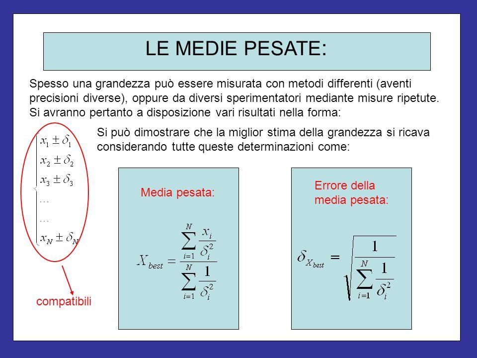 LE MEDIE PESATE : Spesso una grandezza può essere misurata con metodi differenti (aventi precisioni diverse), oppure da diversi sperimentatori mediant