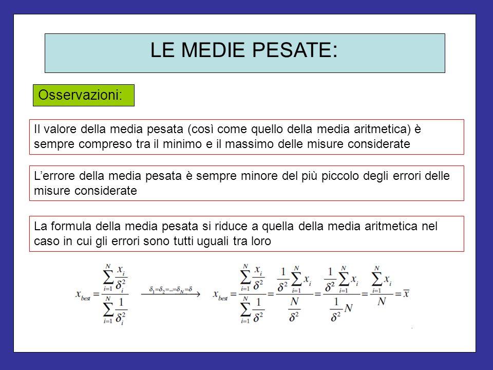 LE MEDIE PESATE : Il valore della media pesata (così come quello della media aritmetica) è sempre compreso tra il minimo e il massimo delle misure con