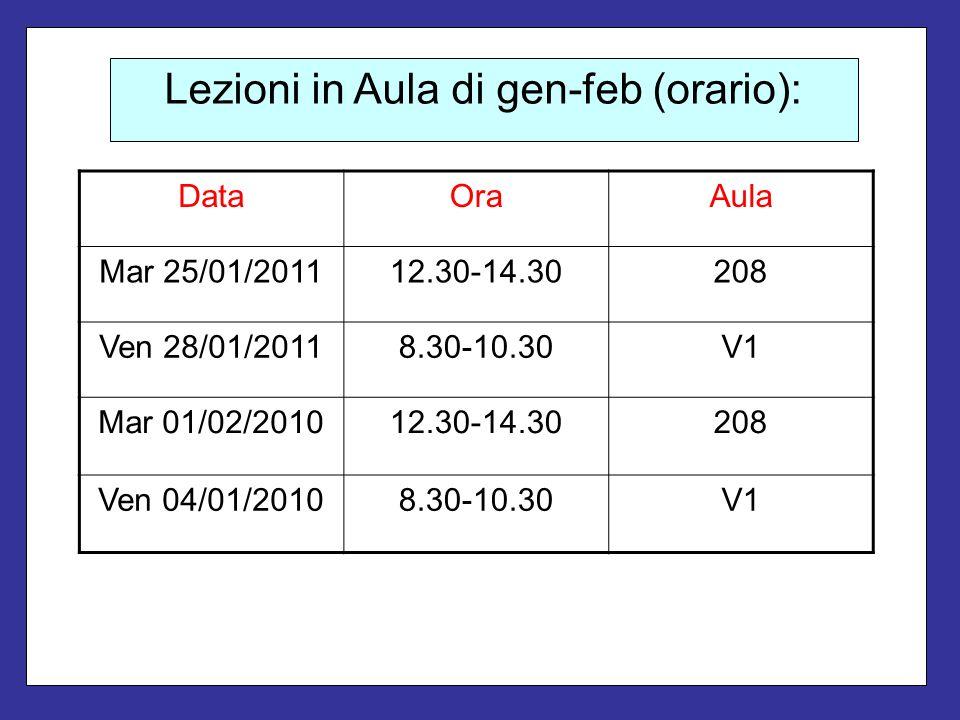 Lezioni in Aula di gen-feb (orario): DataOraAula Mar 25/01/201112.30-14.30208 Ven 28/01/20118.30-10.30V1 Mar 01/02/201012.30-14.30208 Ven 04/01/20108.