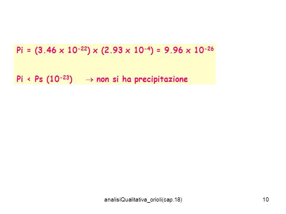analisiQualitativa_orioli(cap.18)10 Pi = (3.46 x 10 -22 ) x (2.93 x 10 -4 ) = 9.96 x 10 -26 Pi < Ps (10 -23 ) non si ha precipitazione
