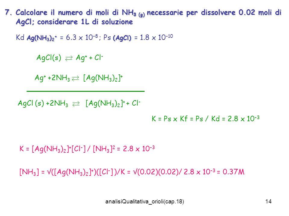 analisiQualitativa_orioli(cap.18)14 7. Calcolare il numero di moli di NH 3 (g) necessarie per dissolvere 0.02 moli di AgCl; considerare 1L di soluzion